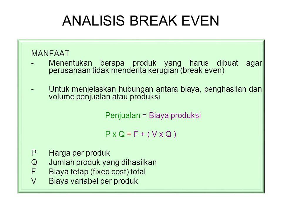 ANALISIS BREAK EVEN MANFAAT -Menentukan berapa produk yang harus dibuat agar perusahaan tidak menderita kerugian (break even) -Untuk menjelaskan hubun