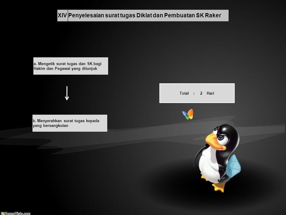 XIVPenyelesaian surat tugas Diklat dan Pembuatan SK Raker a.