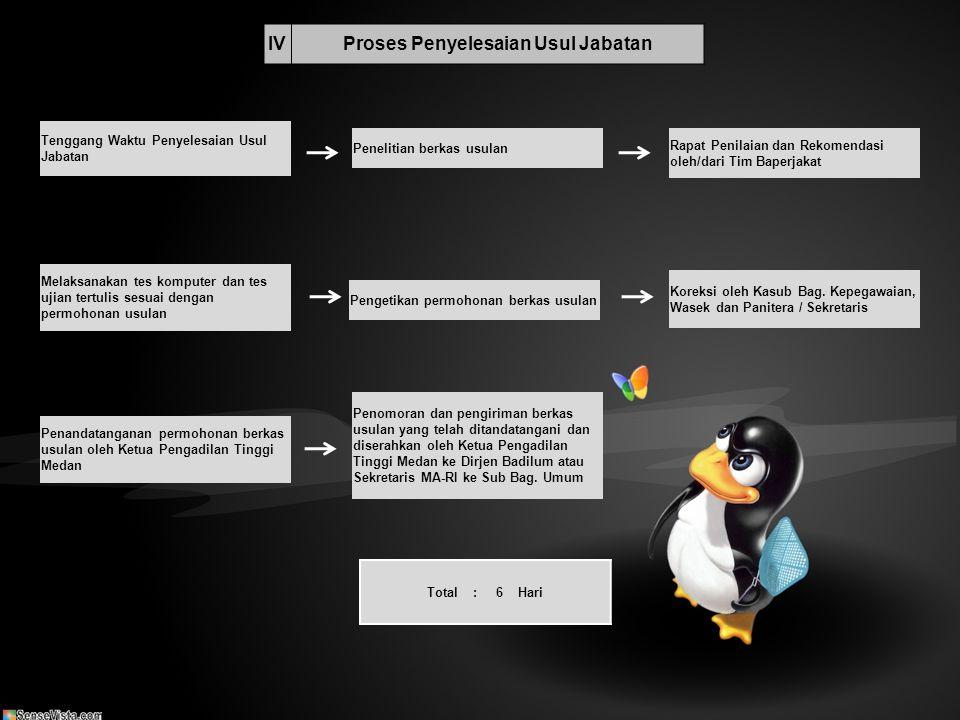 VProses Penyelesaian Mutasi Hakim dan Pegawai a.