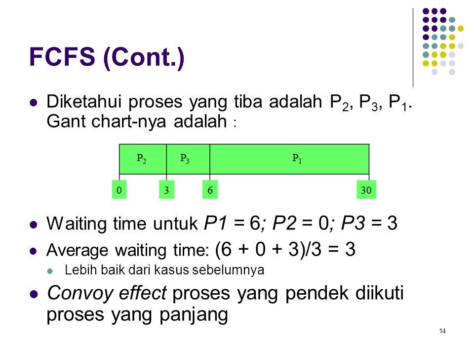 14 FCFS (Cont.)  Diketahui proses yang tiba adalah P 2, P 3, P 1. Gant chart-nya adalah :  Waiting time untuk P1 = 6; P2 = 0; P3 = 3  Average waiti