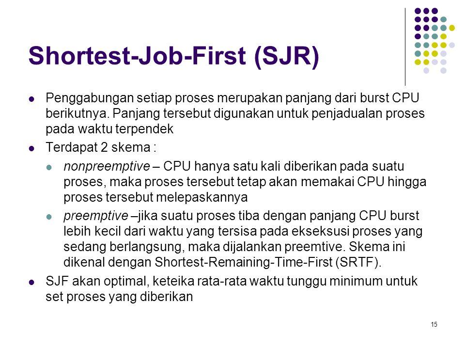 15 Shortest-Job-First (SJR)  Penggabungan setiap proses merupakan panjang dari burst CPU berikutnya. Panjang tersebut digunakan untuk penjadualan pro