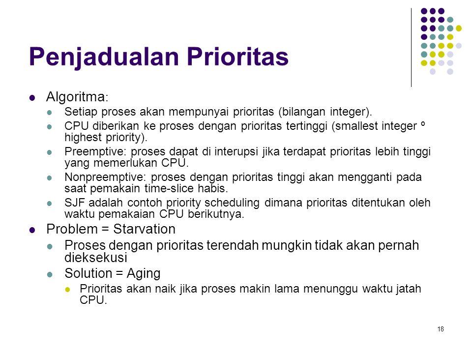 18 Penjadualan Prioritas  Algoritma :  Setiap proses akan mempunyai prioritas (bilangan integer).  CPU diberikan ke proses dengan prioritas terting