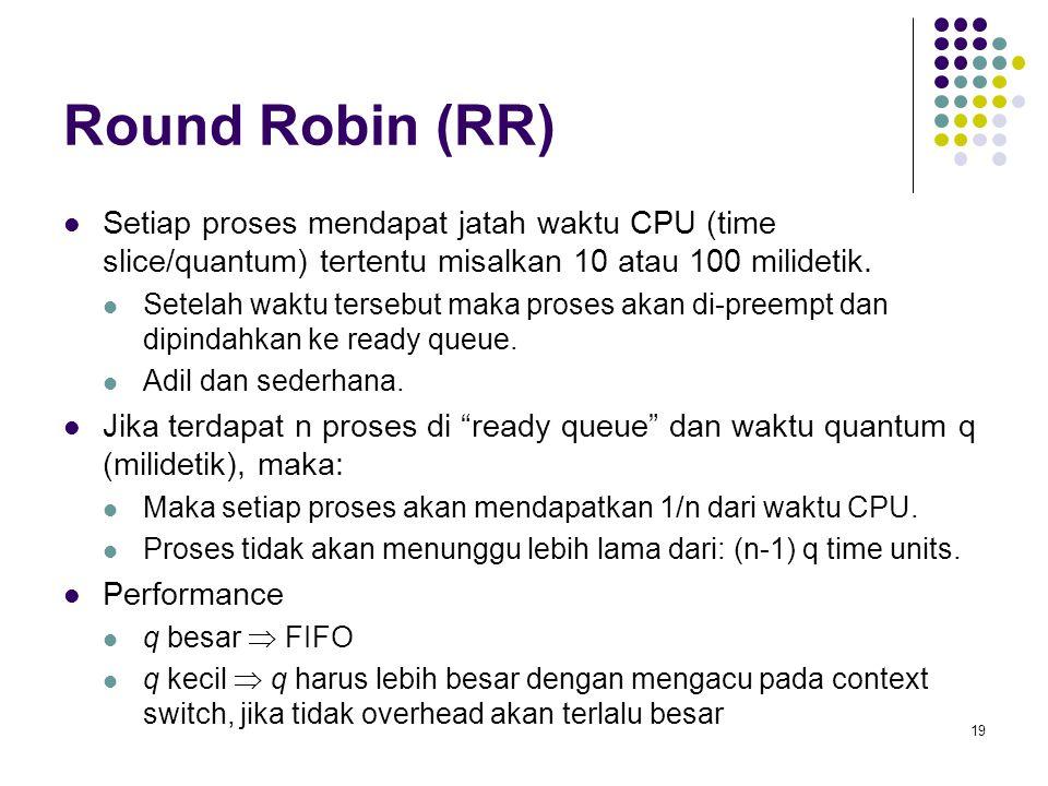 19 Round Robin (RR)  Setiap proses mendapat jatah waktu CPU (time slice/quantum) tertentu misalkan 10 atau 100 milidetik.  Setelah waktu tersebut ma