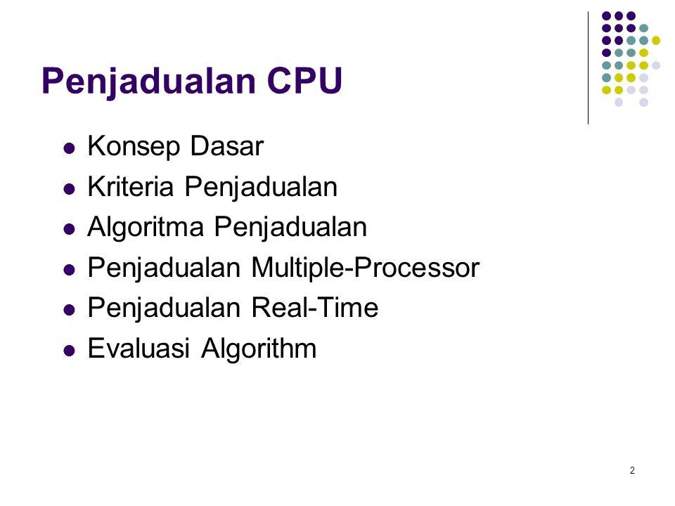 2 Penjadualan CPU  Konsep Dasar  Kriteria Penjadualan  Algoritma Penjadualan  Penjadualan Multiple-Processor  Penjadualan Real-Time  Evaluasi Al