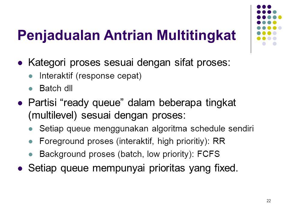 "22 Penjadualan Antrian Multitingkat  Kategori proses sesuai dengan sifat proses:  Interaktif (response cepat)  Batch dll  Partisi ""ready queue"" da"