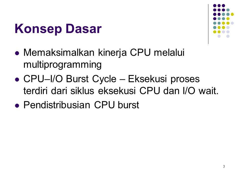 3 Konsep Dasar  Memaksimalkan kinerja CPU melalui multiprogramming  CPU–I/O Burst Cycle – Eksekusi proses terdiri dari siklus eksekusi CPU dan I/O w