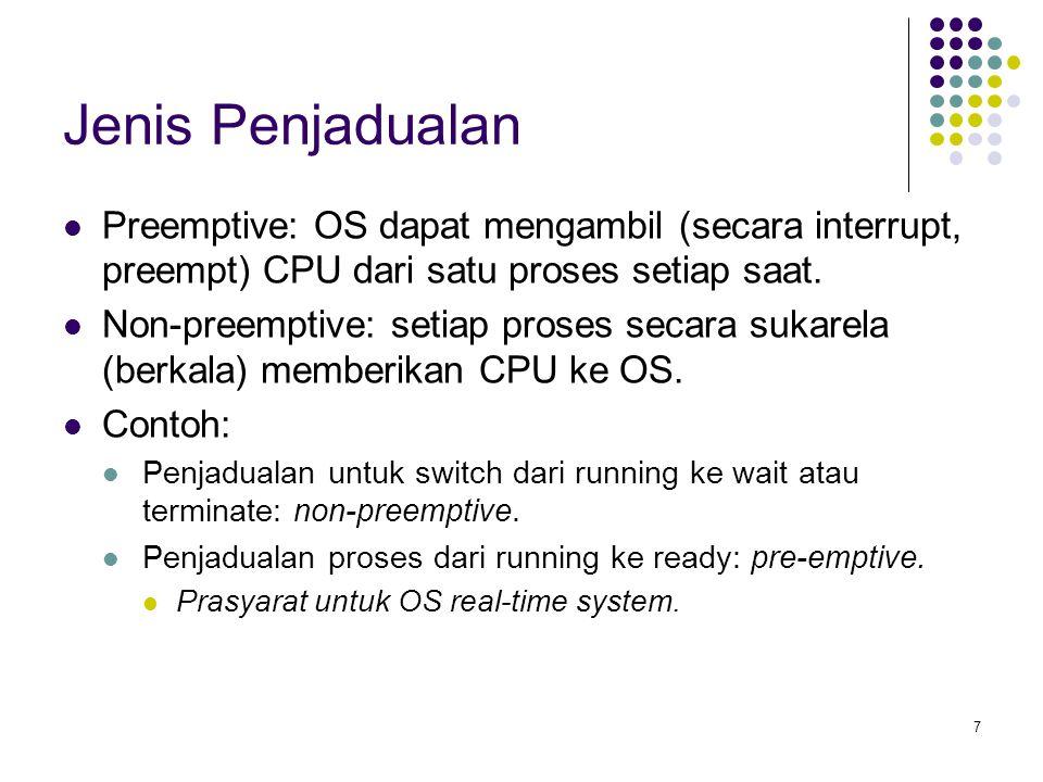 7 Jenis Penjadualan  Preemptive: OS dapat mengambil (secara interrupt, preempt) CPU dari satu proses setiap saat.  Non-preemptive: setiap proses sec