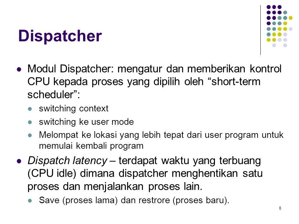 """8 Dispatcher  Modul Dispatcher: mengatur dan memberikan kontrol CPU kepada proses yang dipilih oleh """"short-term scheduler"""":  switching context  swi"""