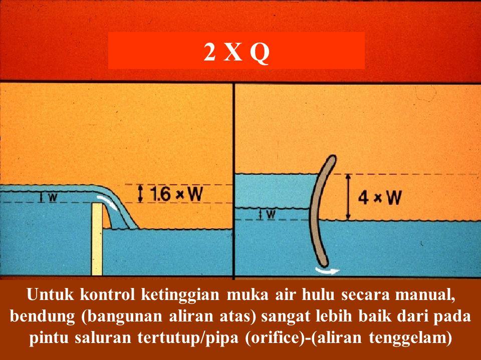 Untuk kontrol ketinggian muka air hulu secara manual, bendung (bangunan aliran atas) sangat lebih baik dari pada pintu saluran tertutup/pipa (orifice)