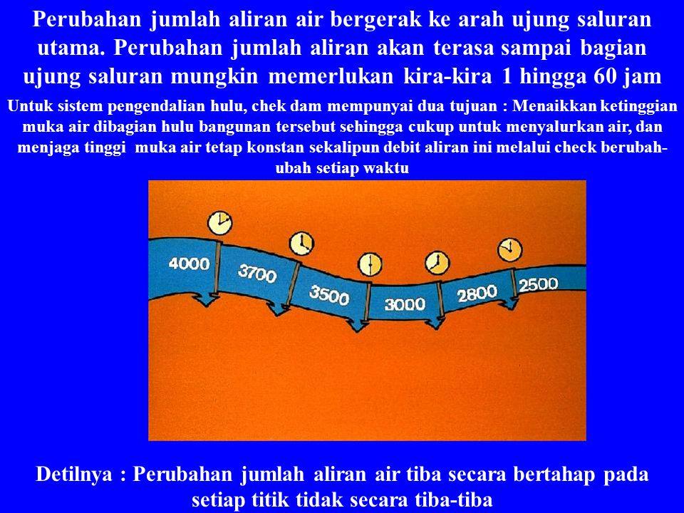 Perubahan jumlah aliran air bergerak ke arah ujung saluran utama. Perubahan jumlah aliran akan terasa sampai bagian ujung saluran mungkin memerlukan k