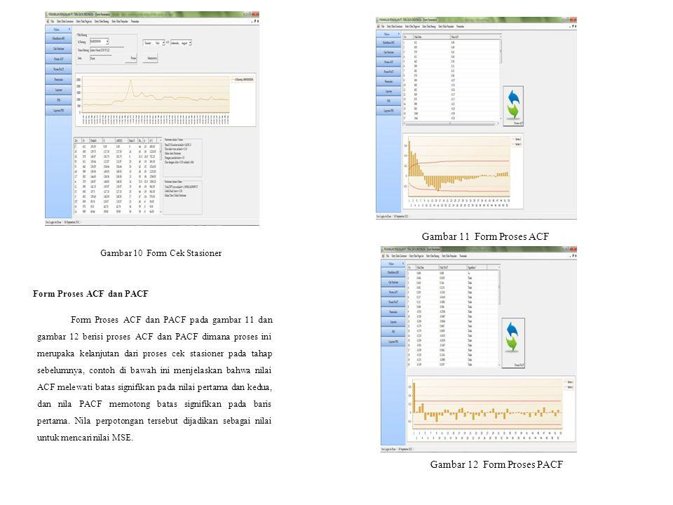 Gambar 10 Form Cek Stasioner Form Proses ACF dan PACF Form Proses ACF dan PACF pada gambar 11 dan gambar 12 berisi proses ACF dan PACF dimana proses i