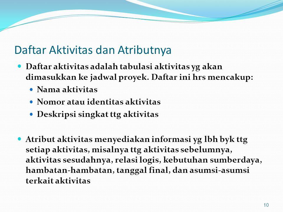 Daftar Aktivitas dan Atributnya  Daftar aktivitas adalah tabulasi aktivitas yg akan dimasukkan ke jadwal proyek. Daftar ini hrs mencakup:  Nama akti