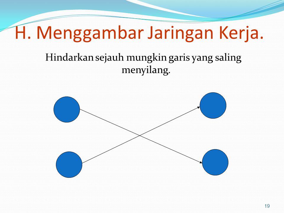 H. Menggambar Jaringan Kerja. Hindarkan sejauh mungkin garis yang saling menyilang. 19