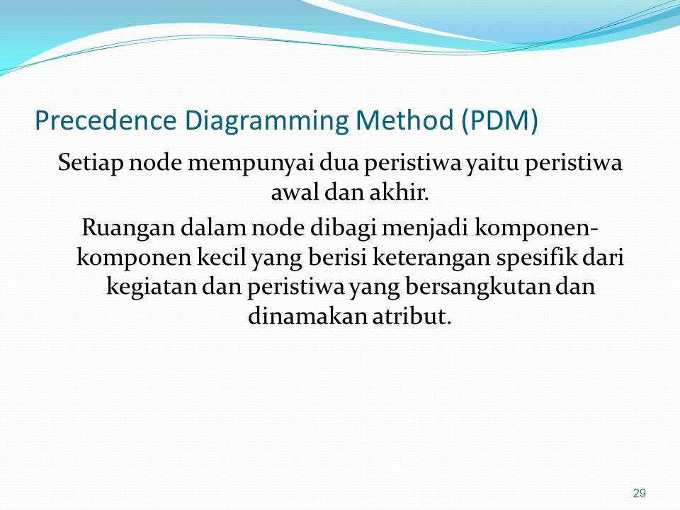 Precedence Diagramming Method (PDM) Setiap node mempunyai dua peristiwa yaitu peristiwa awal dan akhir. Ruangan dalam node dibagi menjadi komponen- ko