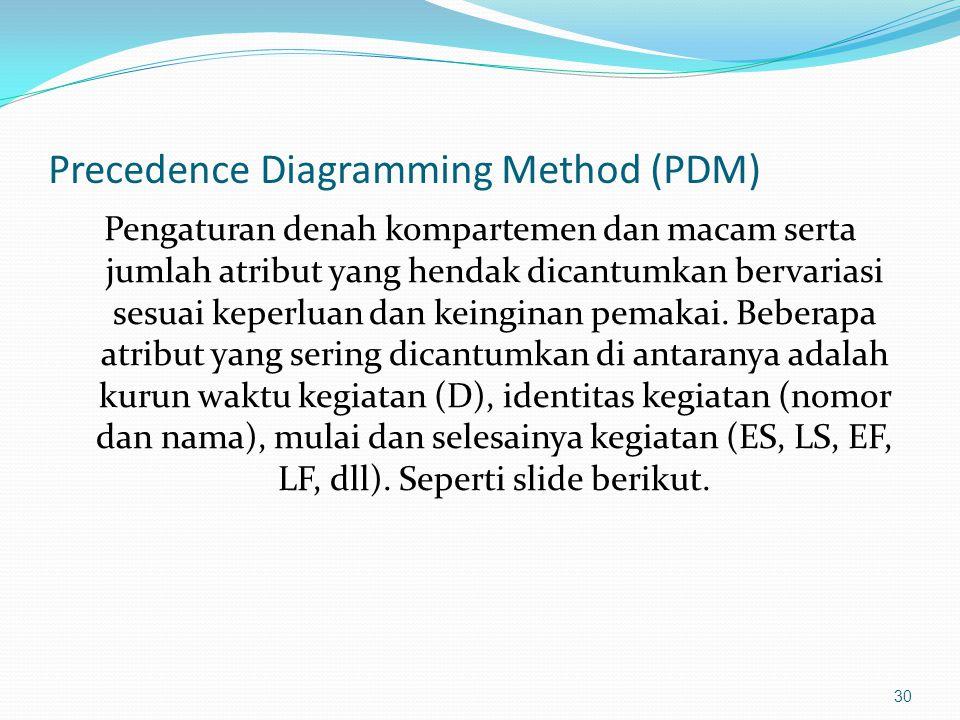 Precedence Diagramming Method (PDM) Pengaturan denah kompartemen dan macam serta jumlah atribut yang hendak dicantumkan bervariasi sesuai keperluan da