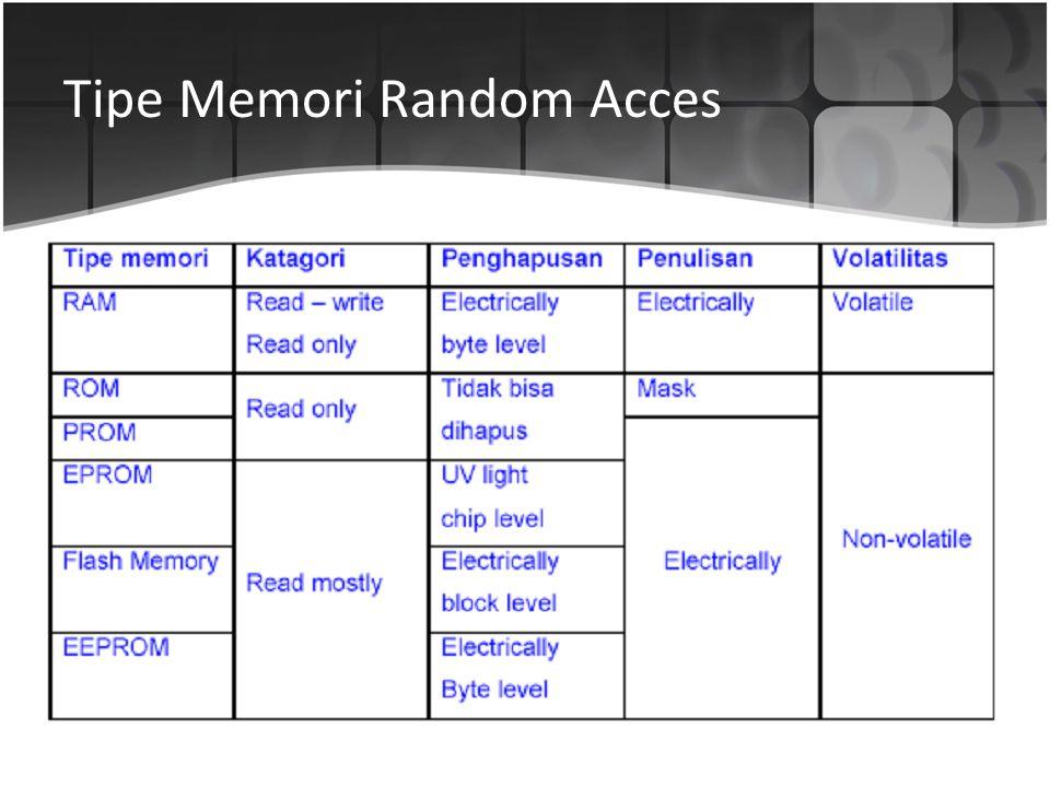 Tipe MemoriRandom Acces