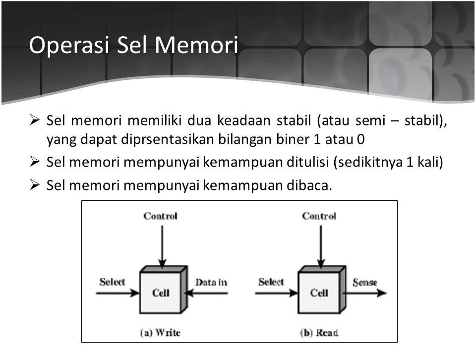 Operasi Sel Memori  Sel memori memiliki dua keadaan stabil (atau semi – stabil), yang dapat diprsentasikan bilangan biner 1 atau 0  Sel memori mempu