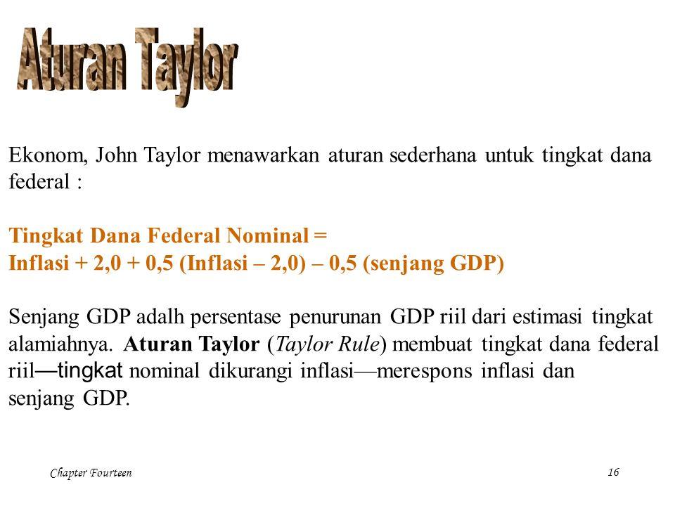 Chapter Fourteen16 Ekonom, John Taylor menawarkan aturan sederhana untuk tingkat dana federal : Tingkat Dana Federal Nominal = Inflasi + 2,0 + 0,5 (Inflasi – 2,0) – 0,5 (senjang GDP) Senjang GDP adalh persentase penurunan GDP riil dari estimasi tingkat alamiahnya.