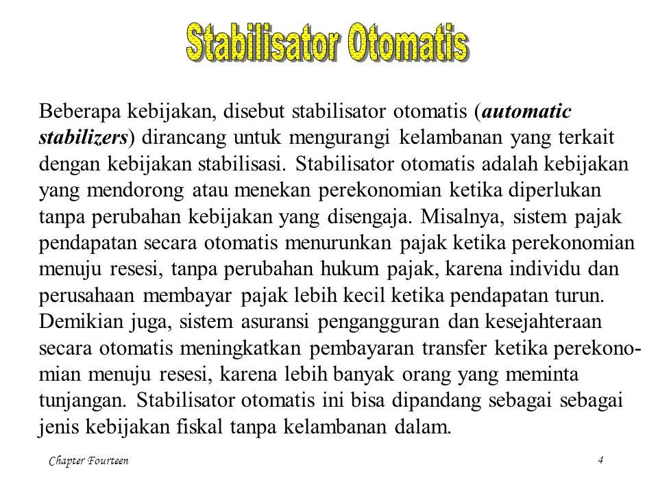 Chapter Fourteen4 Beberapa kebijakan, disebut stabilisator otomatis (automatic stabilizers) dirancang untuk mengurangi kelambanan yang terkait dengan kebijakan stabilisasi.
