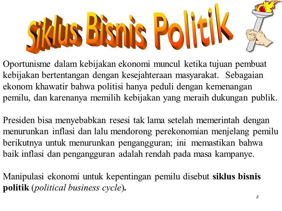 Chapter Fourteen9 Pembuat kebijakan oportunis mengambil keuntungan dari kurva Phillip yang dapat dieksploitasi dan menghadapi pemilih naif yang melupakan masa lalu, tidak sadar akan insentif pembuat kebijakan, dan tidak memahami bagaimana perekonomian bekerja.