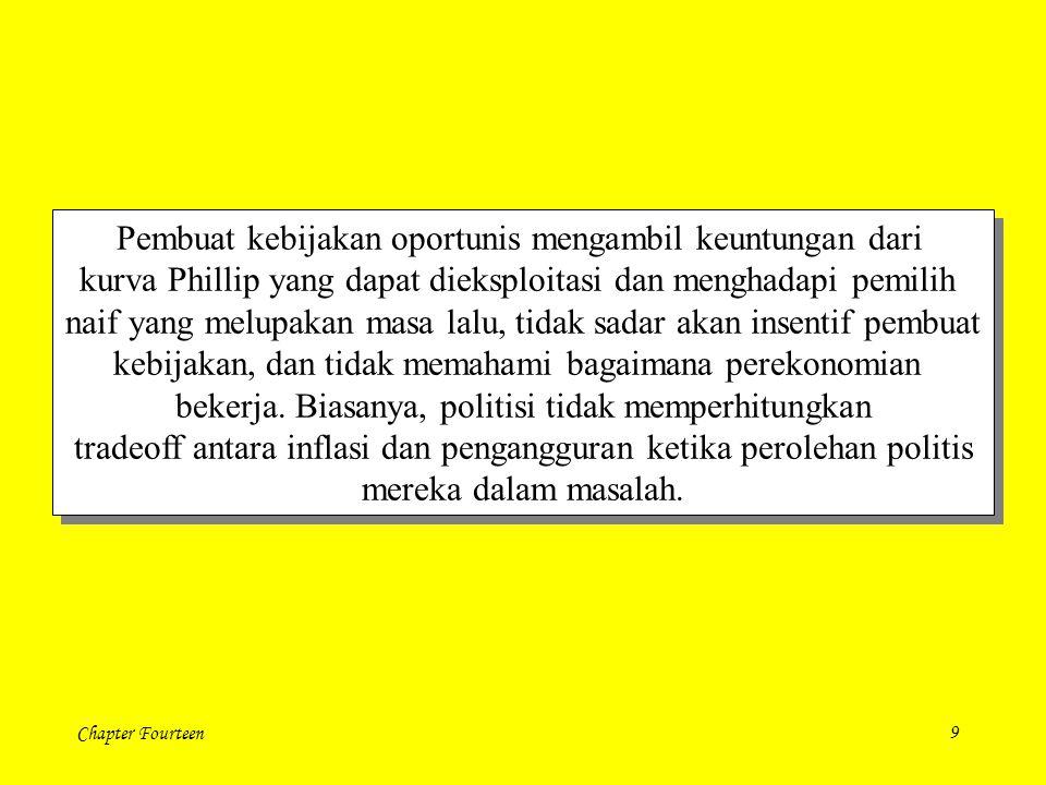 Chapter Fourteen9 Pembuat kebijakan oportunis mengambil keuntungan dari kurva Phillip yang dapat dieksploitasi dan menghadapi pemilih naif yang melupa
