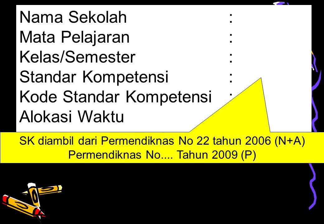 Nama Sekolah: Mata Pelajaran: Kelas/Semester: Standar Kompetensi: Kode Standar Kompetensi: Alokasi Waktu : SK diambil dari Permendiknas No 22 tahun 20