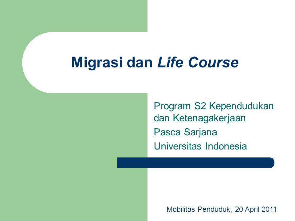 Migrasi dan Life Course Program S2 Kependudukan dan Ketenagakerjaan Pasca Sarjana Universitas Indonesia Mobilitas Penduduk, 20 April 2011