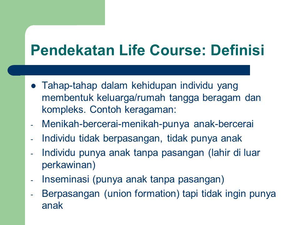 Pendekatan Life Course: Definisi  Tahap-tahap dalam kehidupan individu yang membentuk keluarga/rumah tangga beragam dan kompleks.
