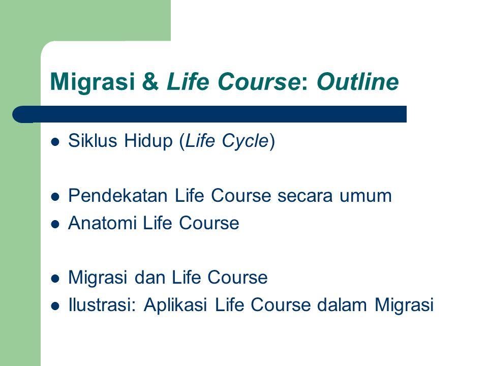 Migrasi & Life Course: Outline  Siklus Hidup (Life Cycle)  Pendekatan Life Course secara umum  Anatomi Life Course  Migrasi dan Life Course  Ilustrasi: Aplikasi Life Course dalam Migrasi