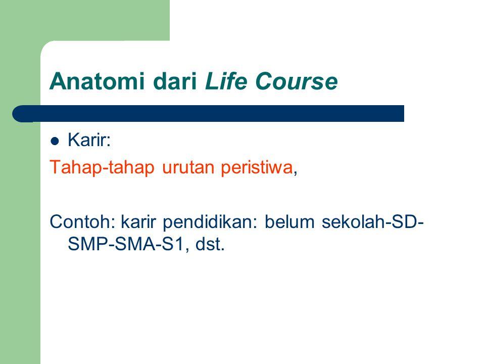Anatomi dari Life Course  Karir: Tahap-tahap urutan peristiwa, Contoh: karir pendidikan: belum sekolah-SD- SMP-SMA-S1, dst.