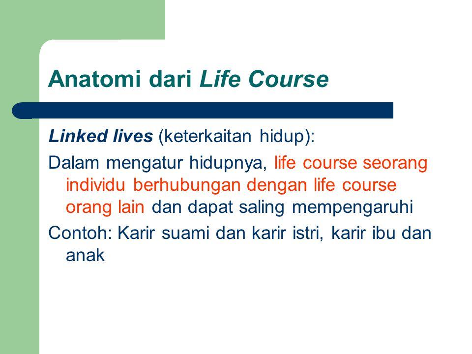 Anatomi dari Life Course Linked lives (keterkaitan hidup): Dalam mengatur hidupnya, life course seorang individu berhubungan dengan life course orang lain dan dapat saling mempengaruhi Contoh: Karir suami dan karir istri, karir ibu dan anak