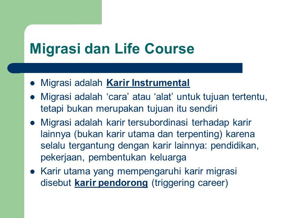 Migrasi dan Life Course  Migrasi adalah Karir Instrumental  Migrasi adalah 'cara' atau 'alat' untuk tujuan tertentu, tetapi bukan merupakan tujuan itu sendiri  Migrasi adalah karir tersubordinasi terhadap karir lainnya (bukan karir utama dan terpenting) karena selalu tergantung dengan karir lainnya: pendidikan, pekerjaan, pembentukan keluarga  Karir utama yang mempengaruhi karir migrasi disebut karir pendorong (triggering career)