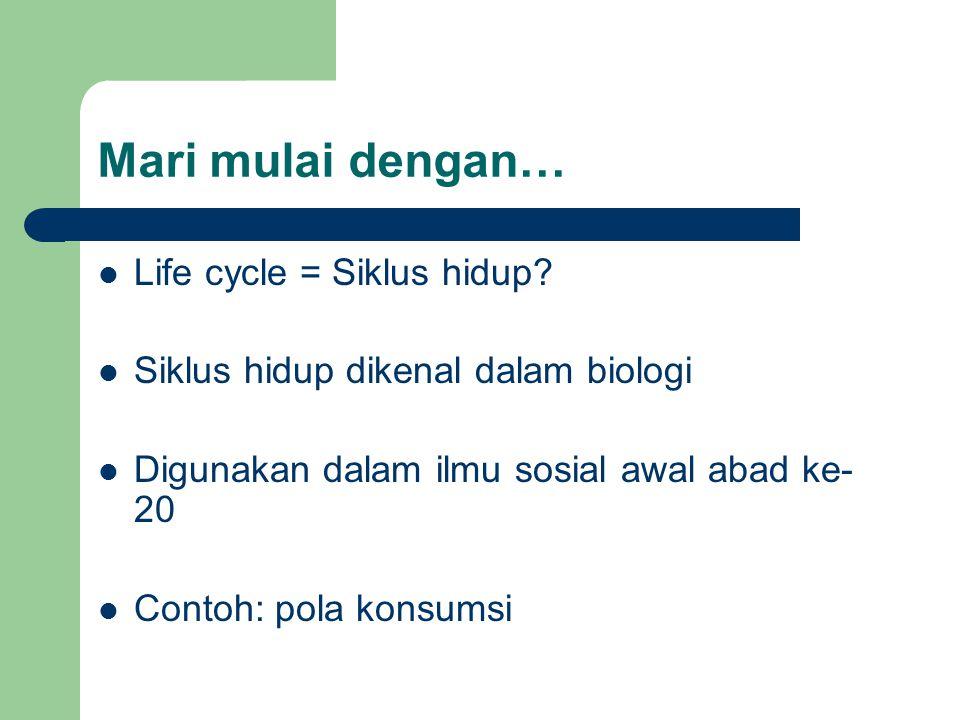Mari mulai dengan…  Life cycle = Siklus hidup.