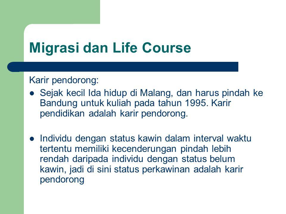 Migrasi dan Life Course Karir pendorong:  Sejak kecil Ida hidup di Malang, dan harus pindah ke Bandung untuk kuliah pada tahun 1995.