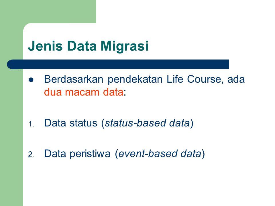 Jenis Data Migrasi  Berdasarkan pendekatan Life Course, ada dua macam data: 1.