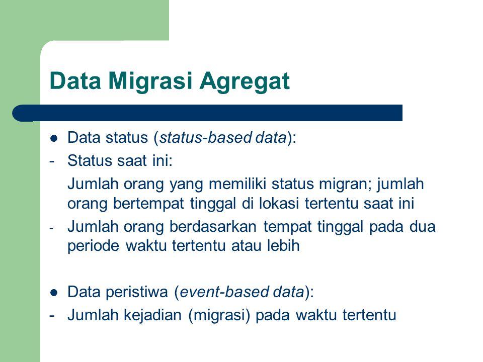 Data Migrasi Agregat  Data status (status-based data): -Status saat ini: Jumlah orang yang memiliki status migran; jumlah orang bertempat tinggal di lokasi tertentu saat ini - Jumlah orang berdasarkan tempat tinggal pada dua periode waktu tertentu atau lebih  Data peristiwa (event-based data): -Jumlah kejadian (migrasi) pada waktu tertentu