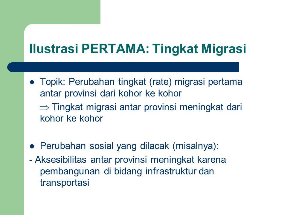 Ilustrasi PERTAMA: Tingkat Migrasi  Topik: Perubahan tingkat (rate) migrasi pertama antar provinsi dari kohor ke kohor  Tingkat migrasi antar provinsi meningkat dari kohor ke kohor  Perubahan sosial yang dilacak (misalnya): - Aksesibilitas antar provinsi meningkat karena pembangunan di bidang infrastruktur dan transportasi