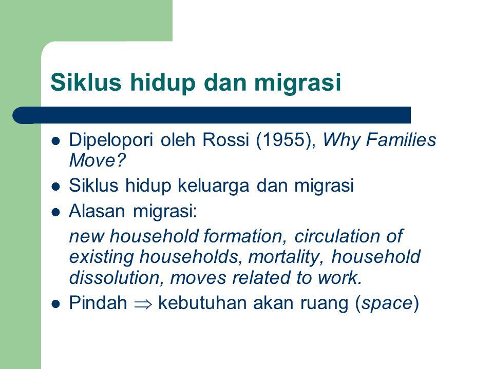 Siklus hidup dan migrasi  Dipelopori oleh Rossi (1955), Why Families Move.
