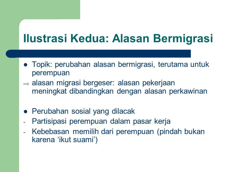 Ilustrasi Kedua: Alasan Bermigrasi  Topik: perubahan alasan bermigrasi, terutama untuk perempuan  alasan migrasi bergeser: alasan pekerjaan meningkat dibandingkan dengan alasan perkawinan  Perubahan sosial yang dilacak - Partisipasi perempuan dalam pasar kerja - Kebebasan memilih dari perempuan (pindah bukan karena 'ikut suami')