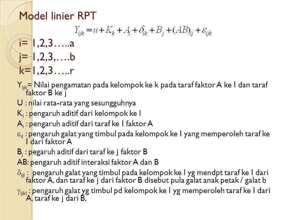 Model linier Model linier RPT i= 1,2,3…..a j= 1,2,3,….b k=1,2,3…..r Y ijk = Nilai pengamatan pada kelompok ke k pada taraf faktor A ke I dan taraf fak