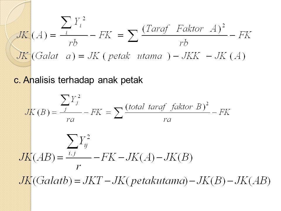 F tabel : db faktor sebagai f1 dan db galat sebagai f2 Sumber Keragaman dbJumlah Kuadrat Kuadrat Tengah F hitung F tab 5% F tab 1% Petak Utama Kelompok2117.7358.87 Faktor A277.5638.78 4,86 6,94 Galat (a)431.947.99 Anak Petak Faktor B3445.20148.4020,483,165,09 Interaksi (AB)620.163.360,462,513,71 Galat (b)18130.397.24 Total35822.98 Cari di Tabel Distribusi F untuk tingkat signifikansi 5% dan 1%: Faktor A : f(2,4) = …., Faktor B : f(3,18) = …., Interaksi A B = f(6,18) =…...