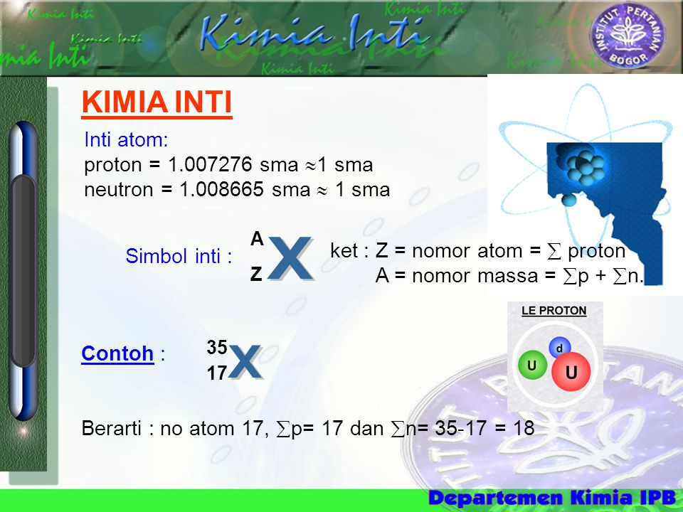 Isotop : Atom yang jml protonnya sama tp berbeda jml neutronnya Contoh : Atom hidrogen HidrogenDeuteriumTritium Proton111 Neutron012 Elektron111 Inti tdk stabil  meluruh  radiasi Ra  Rn +   He Th  Pa +   e N  P + e Radioaktivitas alam