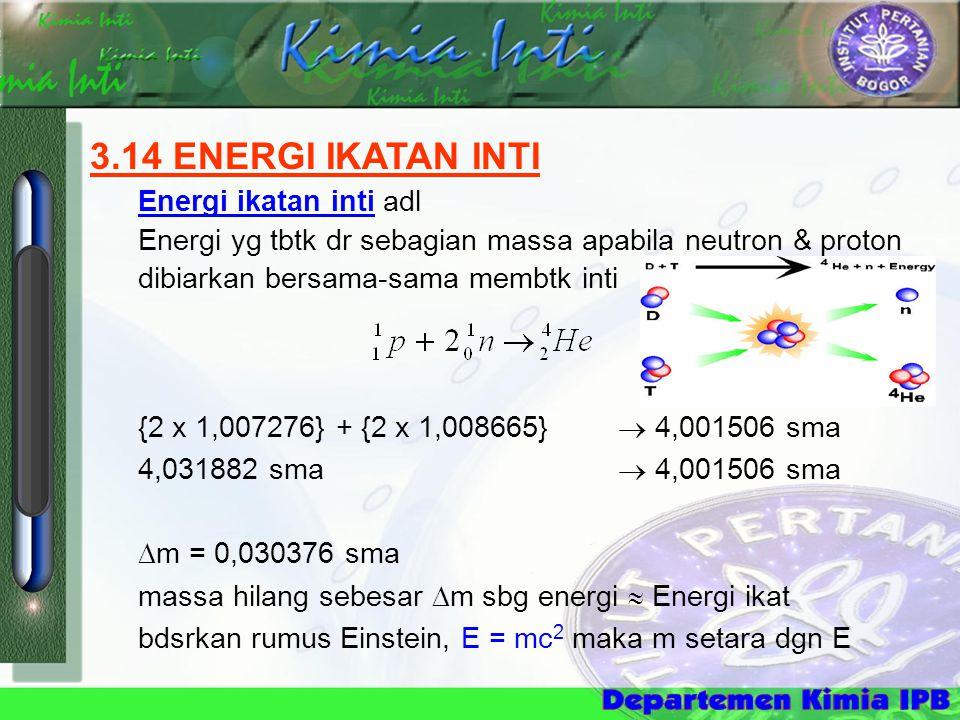 3.14 ENERGI IKATAN INTI Energi ikatan inti adl Energi yg tbtk dr sebagian massa apabila neutron & proton dibiarkan bersama-sama membtk inti {2 x 1,007276} + {2 x 1,008665}  4,001506 sma 4,031882 sma  4,001506 sma  m = 0,030376 sma massa hilang sebesar  m sbg energi  Energi ikat bdsrkan rumus Einstein, E = mc 2 maka m setara dgn E