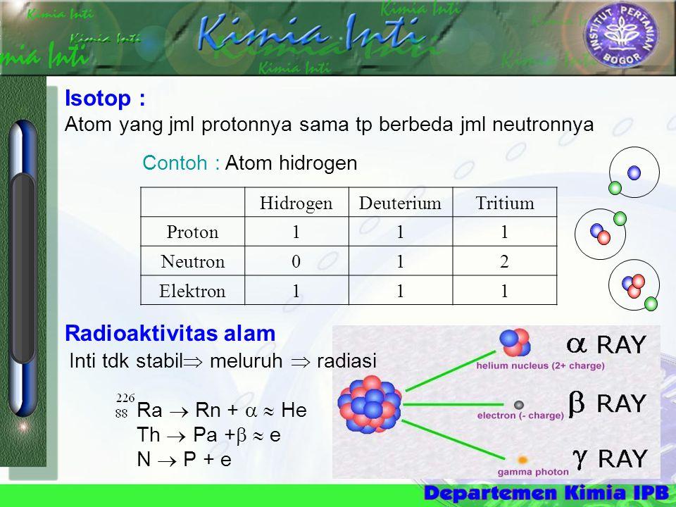 Isotop : Atom yang jml protonnya sama tp berbeda jml neutronnya Contoh : Atom hidrogen HidrogenDeuteriumTritium Proton111 Neutron012 Elektron111 Inti