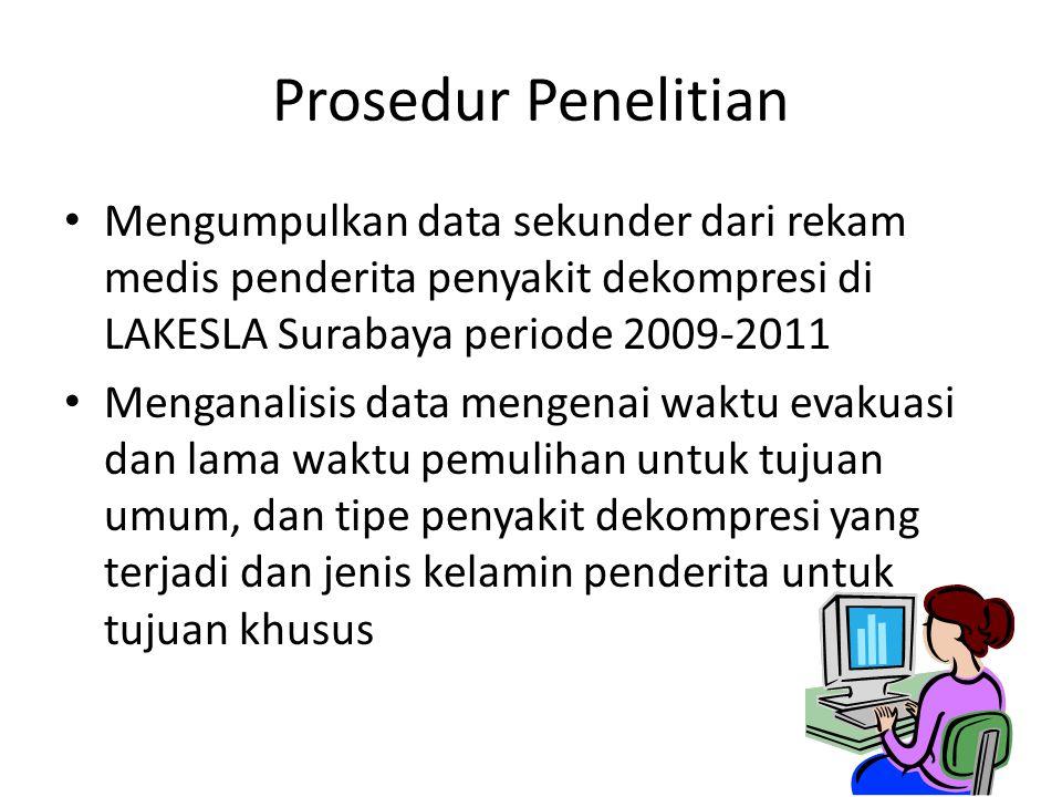 Prosedur Penelitian • Mengumpulkan data sekunder dari rekam medis penderita penyakit dekompresi di LAKESLA Surabaya periode 2009-2011 • Menganalisis d