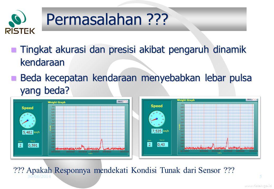 www.ristek.go.id Permasalahan ???  Tingkat akurasi dan presisi akibat pengaruh dinamik kendaraan  Beda kecepatan kendaraan menyebabkan lebar pulsa y