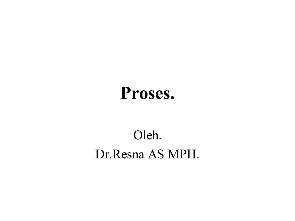 Proses •Proses Yang dimaksud dengan Proses (Process) adalah kumpulan bagian atau elemen yang terdapat dalam sistem dan berfungsi untuk mengubah masukan menjadi keluaran yang direncanakan.