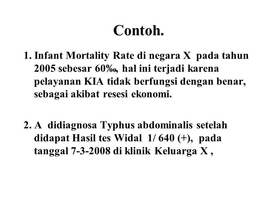 Contoh. 1. Infant Mortality Rate di negara X pada tahun 2005 sebesar 60‰, hal ini terjadi karena pelayanan KIA tidak berfungsi dengan benar, sebagai a