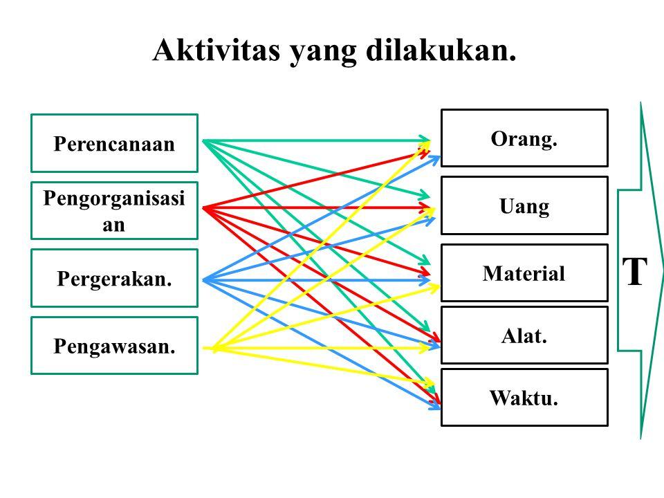 Contoh.•Kalau contoh Masalah diatas dipakai sebagai contoh Tujuan pada Rencana, akan berbentuk; 1.