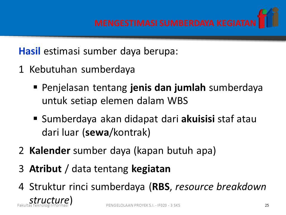 MENGESTIMASI SUMBERDAYA KEGIATAN Hasil estimasi sumber daya berupa: 1 Kebutuhan sumberdaya  Penjelasan tentang jenis dan jumlah sumberdaya untuk setiap elemen dalam WBS  Sumberdaya akan didapat dari akuisisi staf atau dari luar (sewa/kontrak) 2 Kalender sumber daya (kapan butuh apa) 3 Atribut / data tentang kegiatan 4 Struktur rinci sumberdaya (RBS, resource breakdown structure) Fakultas Teknologi Informasi25PENGELOLAAN PROYEK S.I.